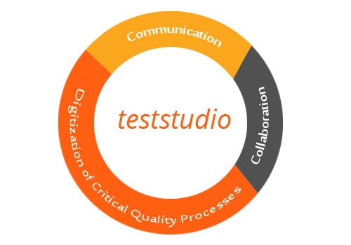 Enhance Your Management Communication With TestStudio