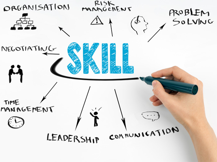 Skills Related to Project Management