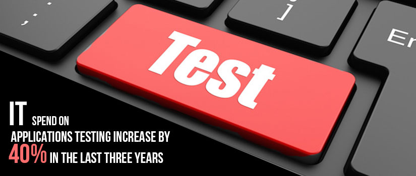 IT Spend on Applications Testing Increase by 40% in The Last Three Years