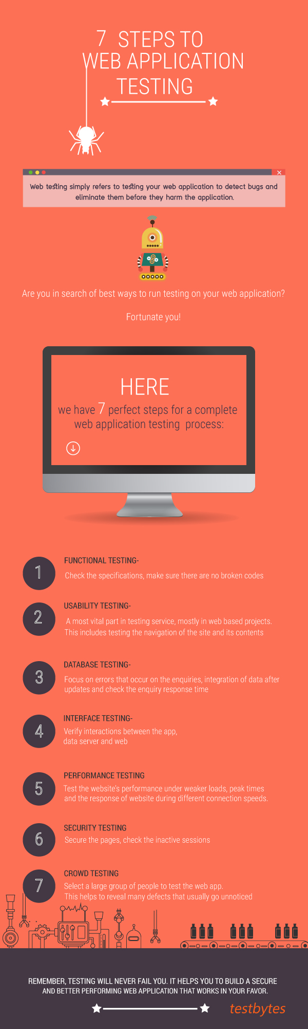 steps to testing web applications The primary objective for a web application penetration test is to identify exploitable vulnerabilities in applications before hackers are able to discover and exploit them web application penetration testing will reveal real-world steps of a web app pen test this is.
