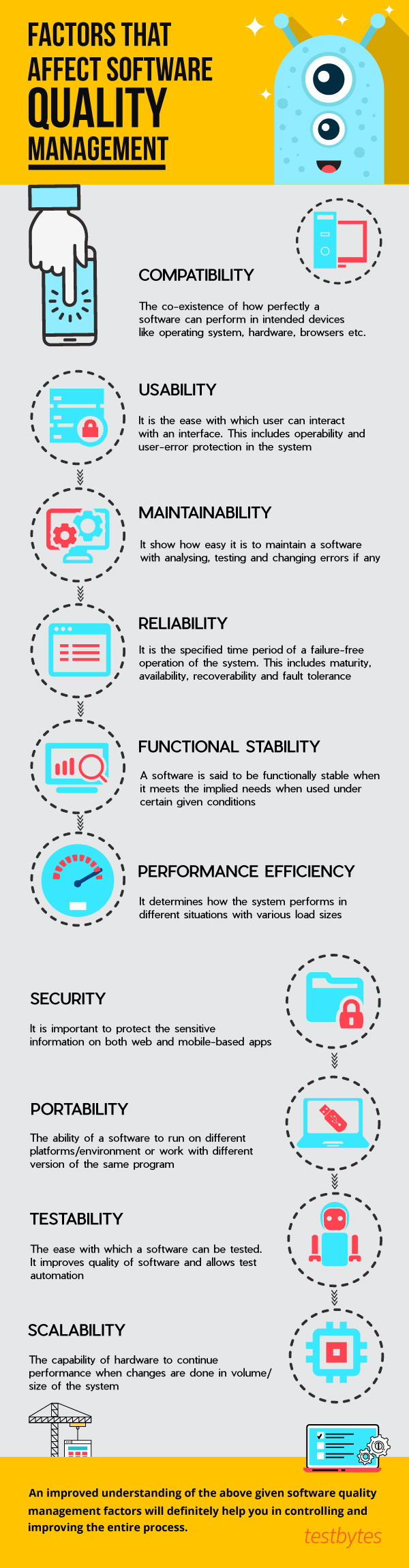 Factors-that-Affect-Software-Quality-Management-infograhic