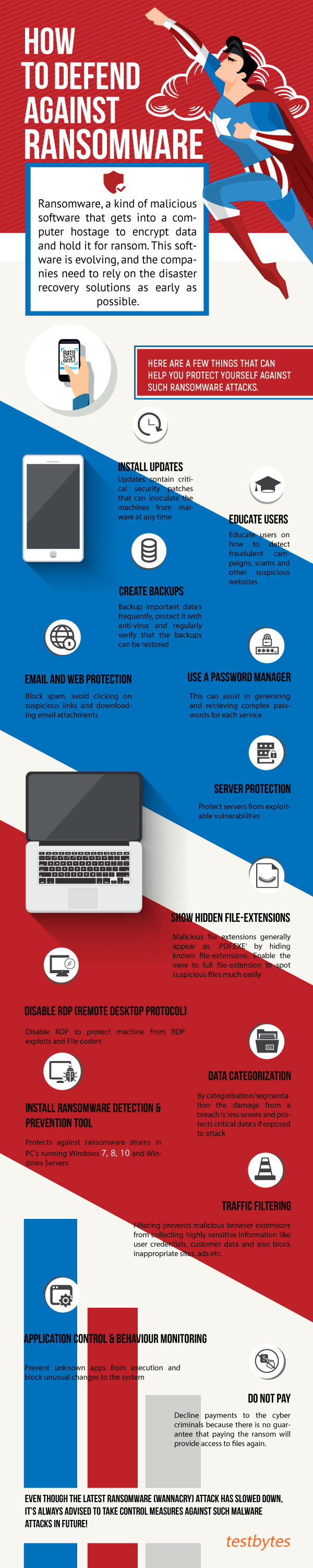 How-to-Defend-Against-Ransomware-infographic
