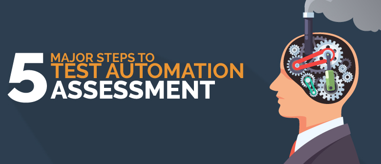 test automation assessment