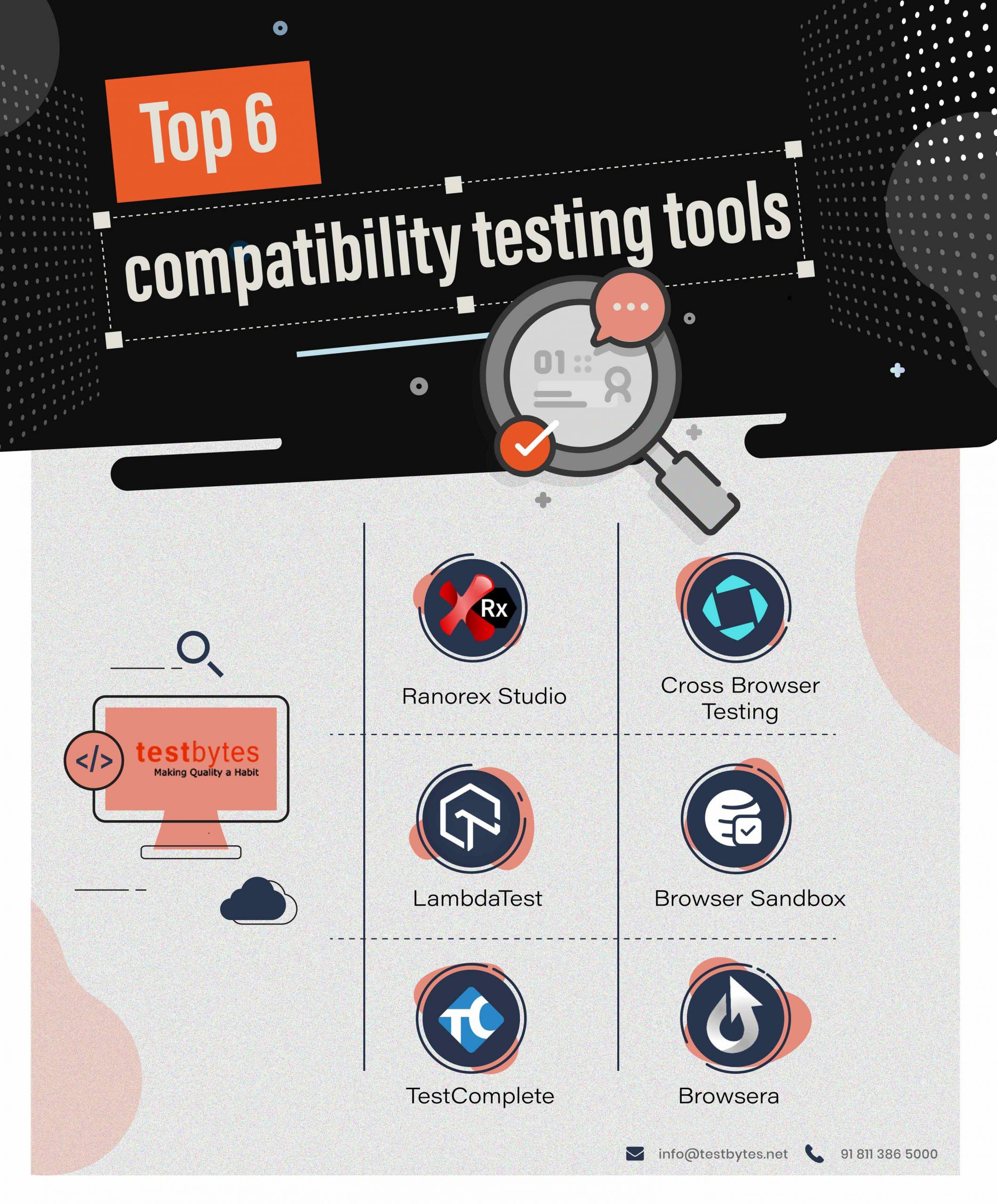 compatibility testing tools