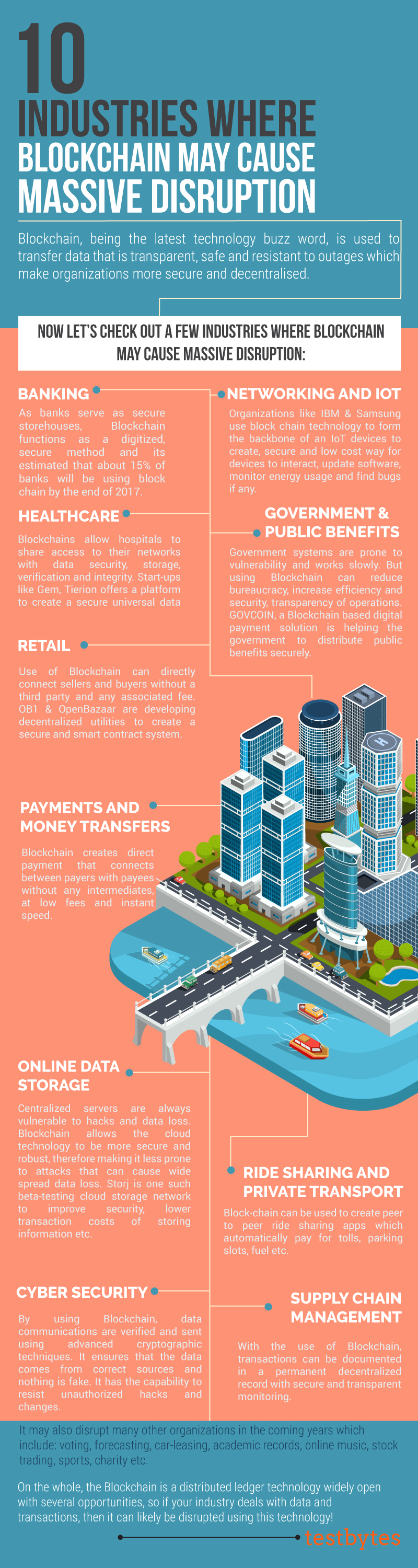 blockchain applications infographic