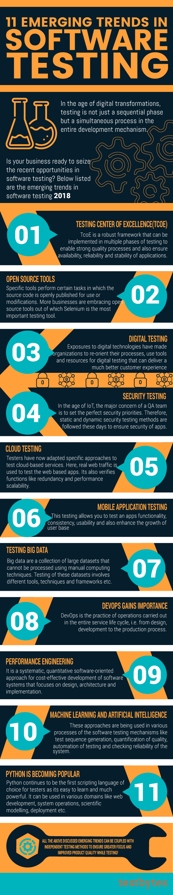 emerging-trends-in-software-testing-2018-infographic