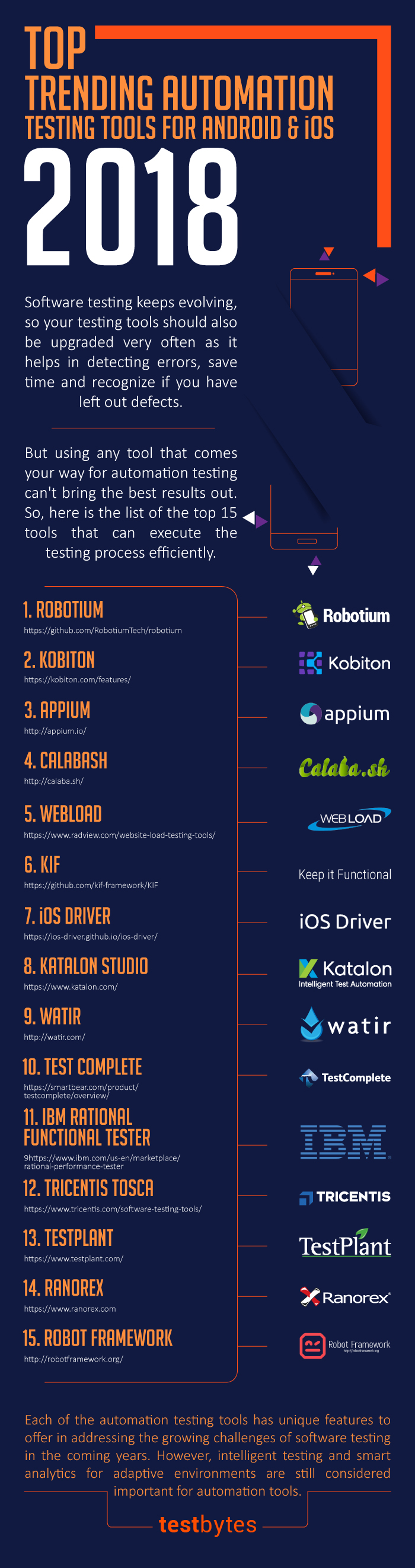 Top Automation Testing Tools for Android and iOS apps infographic