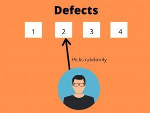 Adhoc test diagram