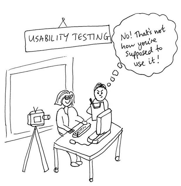 What is Usability Testing and Why does it Matter