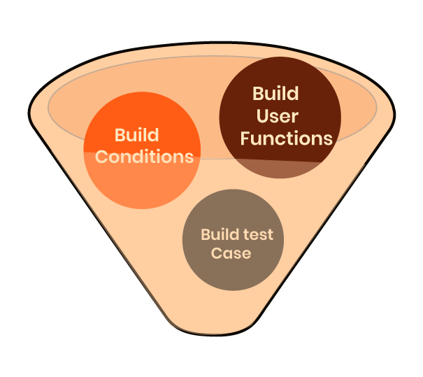 Example of End to End Testing