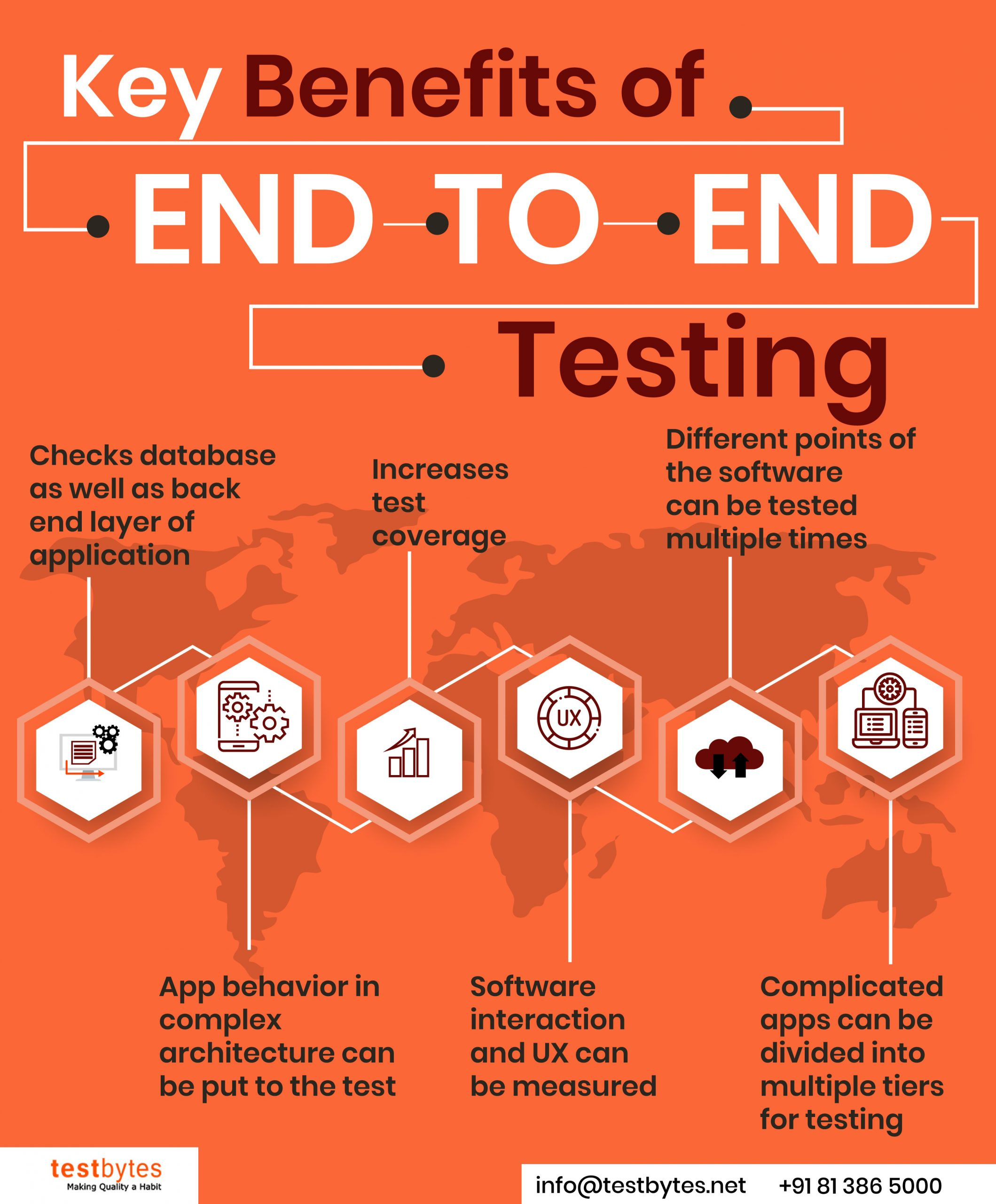 benefits of end to end testing