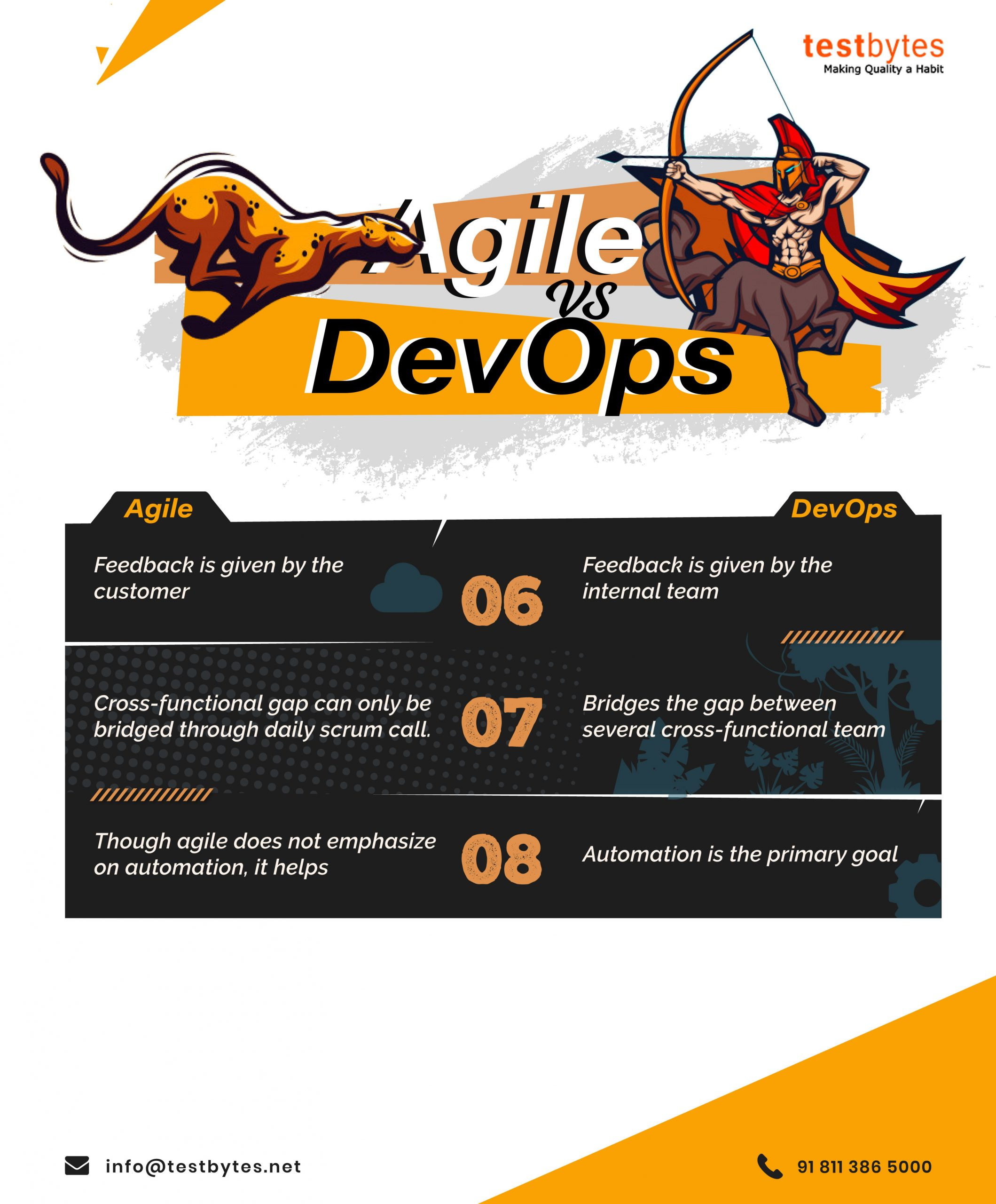 difference between agile and devops