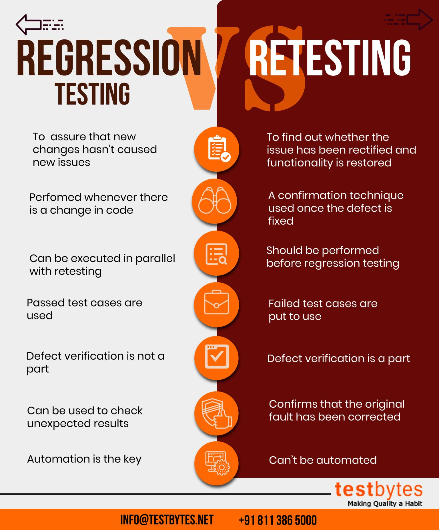 difference between regression testing and re testing