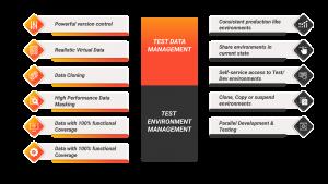 Test environment management